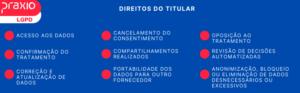 direitosdotitular 300x93 - LGPD   Direitos do Titular